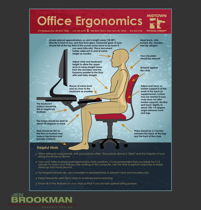 Office Ergonomics Midtown Physical Therapy Nashville