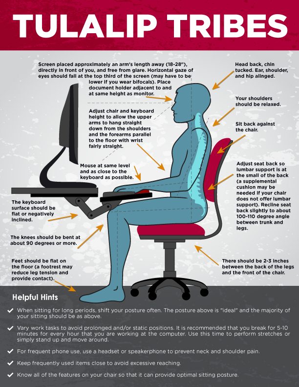 Office Ergonomics Poster